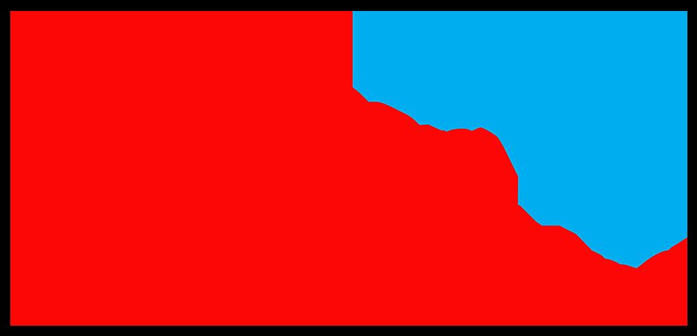 Markham Plumbing